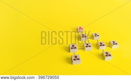 Company Hierarchical Organizational Chart Of Blocks. The Classic Conformism System Of The Leader-sub