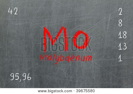 Isolated blackboard with periodic table Molybdenum chemistry poster
