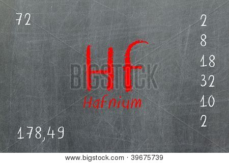 Isolated blackboard with periodic table Hafnium Chemistry poster