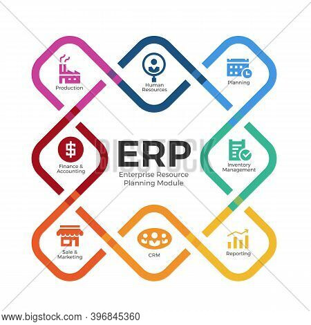 Enterprise Resource Planning (erp) Modules With Square Rounded Edges Cross Diagram Chart And Icon Si