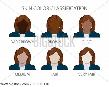 Skin Color Classification. Different Woman Skin Tones.