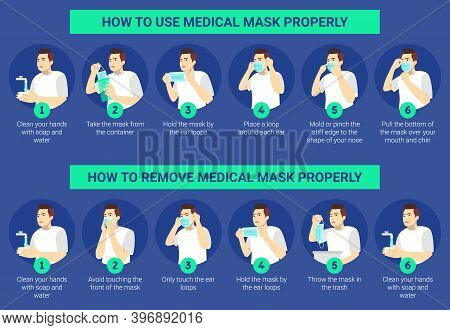 How To Use And Remove A Surgical Mask Properly For Prevent Virus. Illustration Of Man Presenting Ste