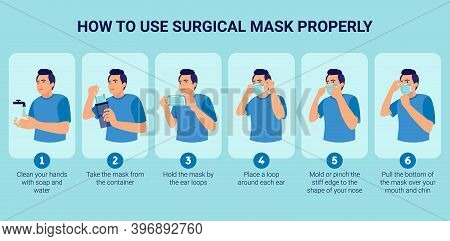 How To Use A Surgical Mask Properly For Prevent Virus. Illustration Of Man Presenting Step By Step H