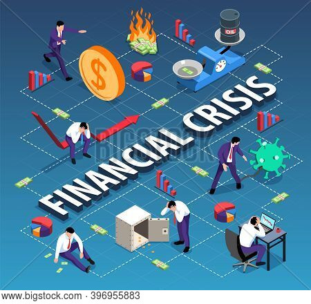 Isometric World Financial Crisis Flowchart Composition With Icons Of Bar Charts People Losing Money