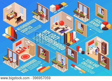 Isometric Neighbors Horizontal Composition With Bar Chart Elements Text Captions And Interior Views