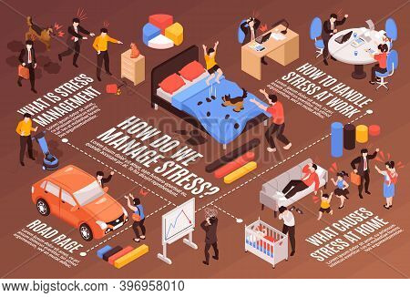 Isometric Flowchart With People Feeling Stress In Different Situations 3d Vector Illustration