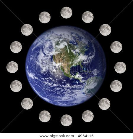 Moon Around The Earth