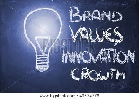 Brand Values Innovation & Growth, Lightbulb On Blackboard