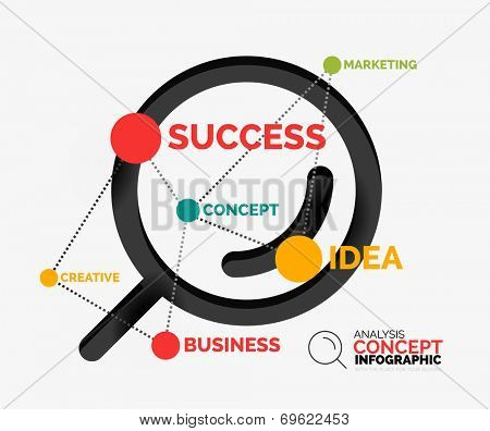 Marketing analysis concept vector illustration - management, strategy workflow layout, diagram poster