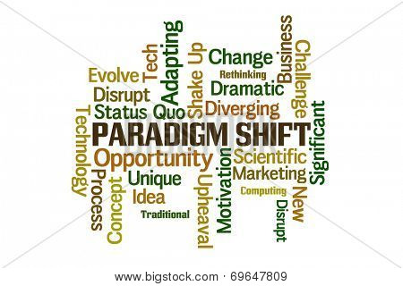Paradigm Shift Word Cloud on White Background
