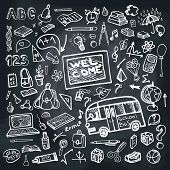 Back to School Supplies Sketchy chalkboard Doodles with  Swirls- Hand-Drawn.Square  Composition.Vector Illustration Design Elements on chalkboard Background poster