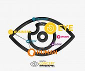 Vision eye infographic conceptual composition with key words - workflow layout, number options, web design, infographics poster