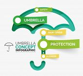 Umbrella infographic vector illustration - modern flat line art with sticky notes and keywords poster