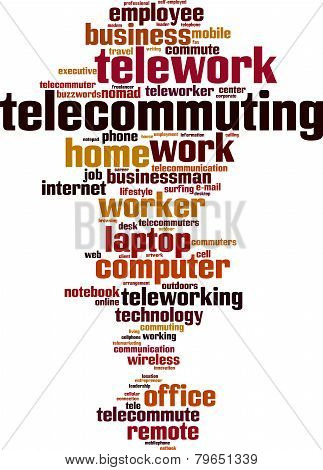 Telework Word Cloud