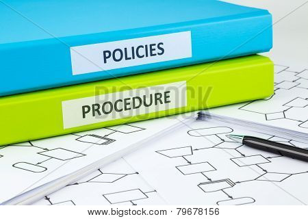 Document binders with POLICIES and PROCEDURE words on labels place on blank process flow charts with pen poster