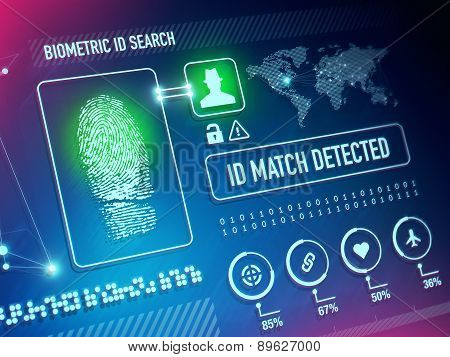 Biometrics Security Technology