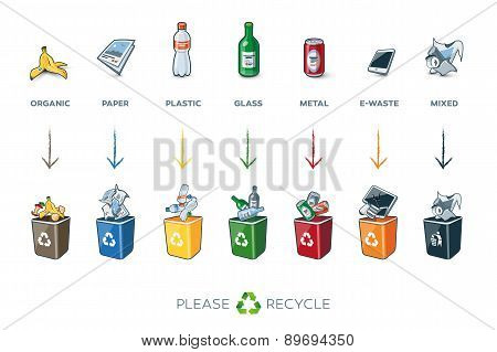 7 Segregation Recycling Bins With Trash