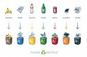 Illustration of separation recycling bins with organic paper plastic glass metal e-waste and mixed waste. Waste segregation management concept. poster