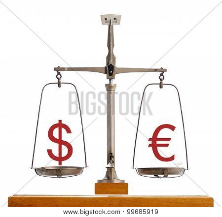 Dollar Euro Currency Scale