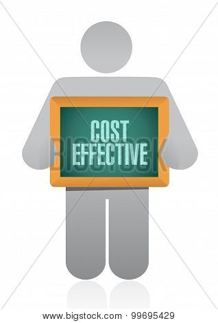 Cost Effective Avatar Sign Concept