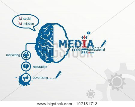 Media Design Illustration Concepts And Brain For Business, Consulting.