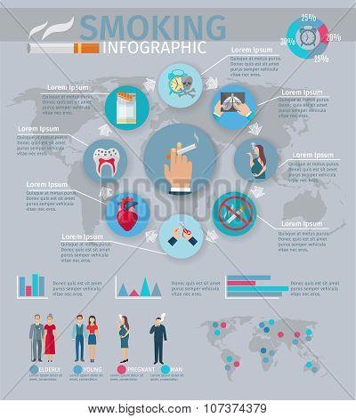 Smoking Infographics Set