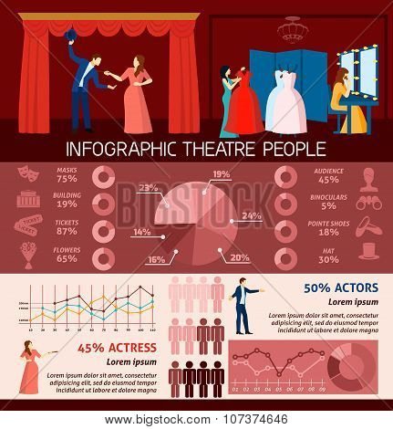 Infographic People Visiting Theatre