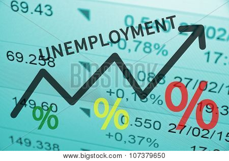 Word unemployment on up trend arrow, with financial data visible on the background. poster