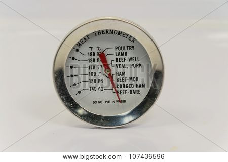 Meat Thermometer Scale