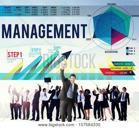 Management Authoritarian Coaching Trainer Concept