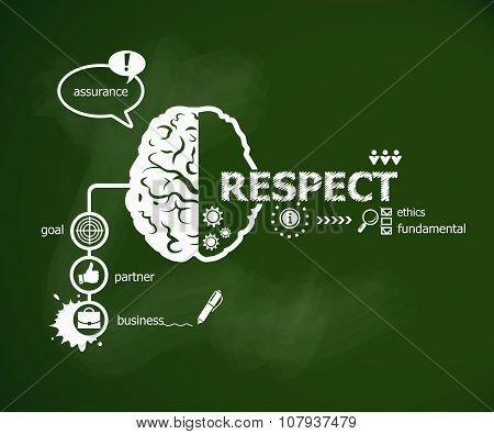 Respect Concept And Brain.