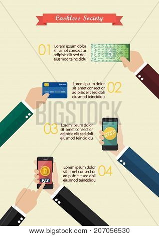 Online payment and Cashless society infographic. Business concept