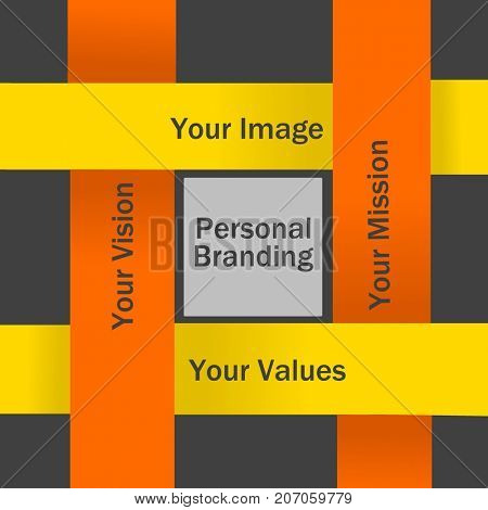 Personal Branding concept
