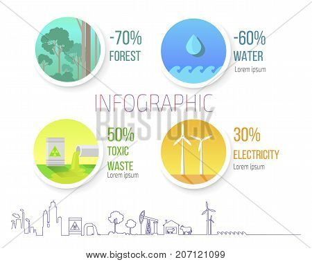 Infographic poster with icons symbolizing reduction of freshwater, deforestation of woods, , toxic waste problem, development of electricity by windmills