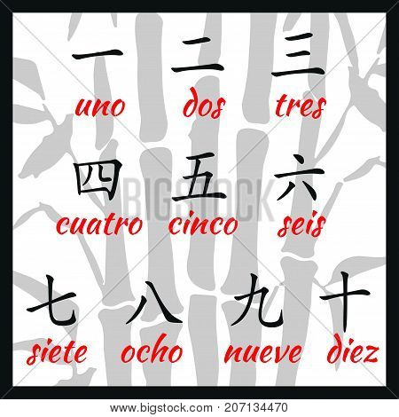 Chinese hieroglyphs numbers from one to ten with translation on spanish language.
