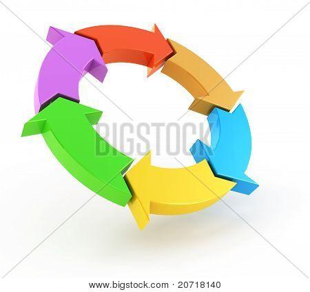 Recycle diagram