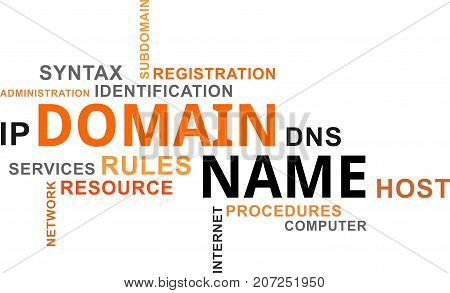 A word cloud of domain name related items