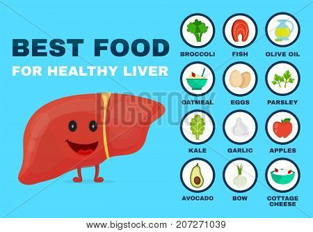 Best food for strong liver. Strong healthy liver character. Vector flat cartoon illustration icon. Isolated on blue backgound. Health food, diet, products, nutrition, nutriment infographic concept