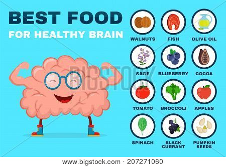 Best food for strong brain. Strong healthy brain character. Vector flat cartoon illustration icon. Isolated on white backgound. Health food, diet, products, nutrition, nutriment infographic concept