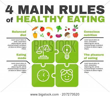 4 main rules of healthy eating infographic. Balanced diet, nutrition, health, set of flat icon illustration fruits and vegetables. Isolated on white background