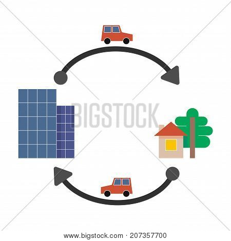 The path from the suburb to the city, from home to work, roundtrip, vector illustration concept