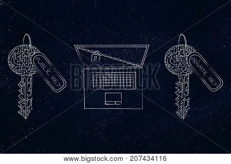 Private And Public Encryption Keys Next To Laptop With Lock And Chain On The Screen