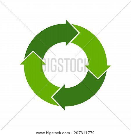 Cycle loop diagram. Life cycle. Four arrows diagram. Green recycle. Vector .