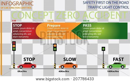 Vector : Infographic  safety control off car in traffic light junction FAST SLOW and STOP.
