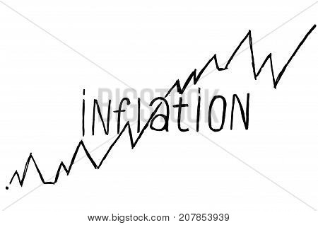 Inscription inflation with growing graph on white background