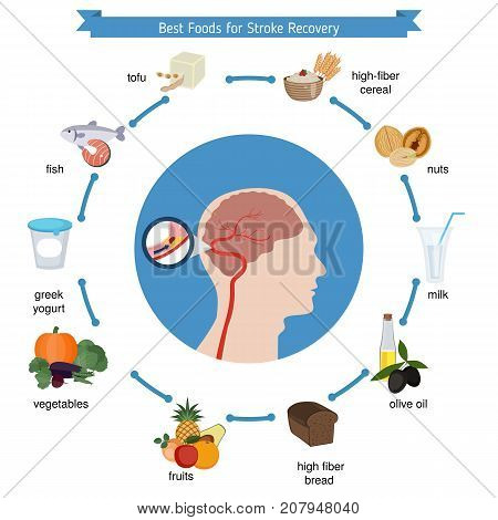 Best Foods For Stroke Recovery