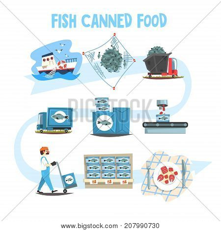 Fish canned food set, fish industry canned process cartoon vector Illustrations isolated on a white background
