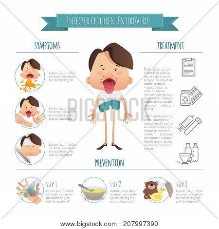 Infected children. Enterovirus. Hand-foot-mouth disease Infographics. Symptoms, prevention and treatment. Cartoon poster detail health concept for your design