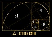 Golden proportions ratio guidelines. Gold divine graph, harmony and divinity sign, vector illustration poster