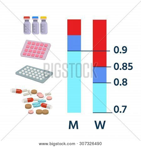 Pills and capsules with two graphics and measures. Pharmaceuticals dosage, drug store poster, medical concept. Vector flat style cartoon infographic illustration. poster
